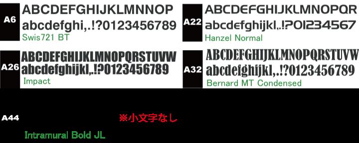 背番号ローマ字フォント